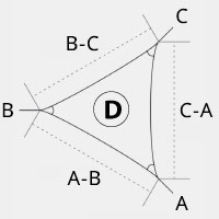 Voile d'ombrage - Triangle